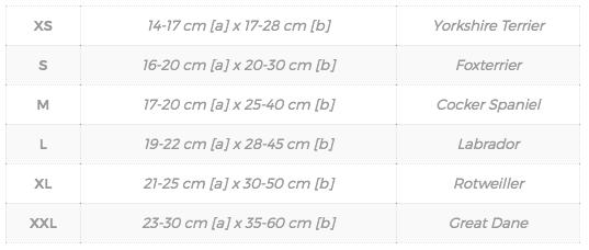 Argi náhubek tabulka rozměrů